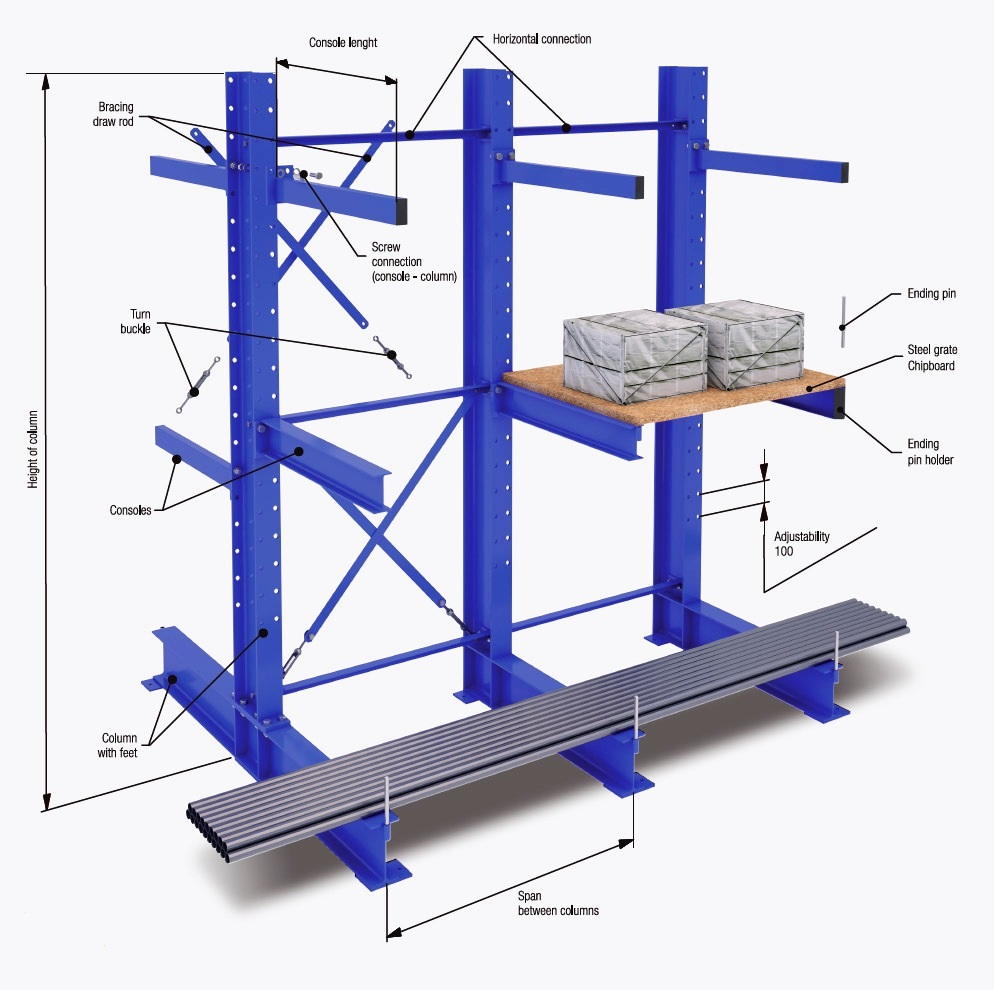 Конзолни стелажи Cantilever Racks PROINSTALL 1