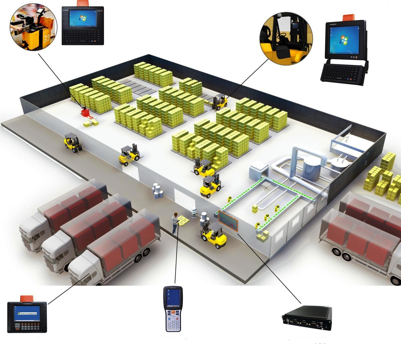 СОФТУЕР ЗА УПРАВЛЕНИЕ НА СКЛАД И ЛОГИСТИКА warehouse management system PROINSTALL 2