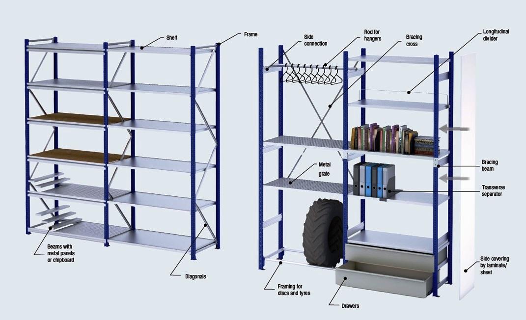 Стелажи с рафтове shelving racks PROINSTALL 1